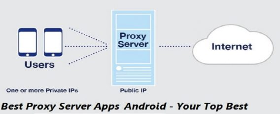 best android proxy server apps